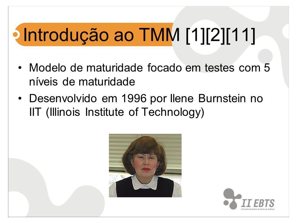 Introdução ao TMM [1][2][11]
